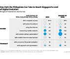 one path the philippines can take to reach singapores level of digital evolution